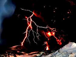 Природные явления в Исландии