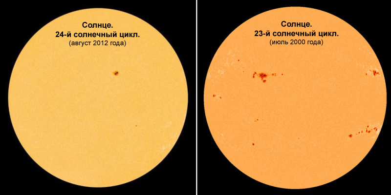 Текущий вид Солнца (слева; снимок получен обсерваторией SDO 14 августа 2012 года) и вид Солнца вблизи максимума предыдущего солнечного цикла (справа; снимок получен обсерваторией SOHO 15 июля 2000 года)