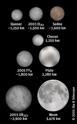 картинки новых планет