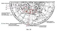 Рис. 45. Фрагмент современной карты неба