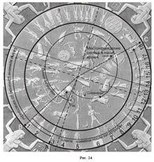 Рис. 49 Круглый Дендерский зодиак