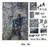 Рис. 30 Моё чтение надписей на изображении Куйвы