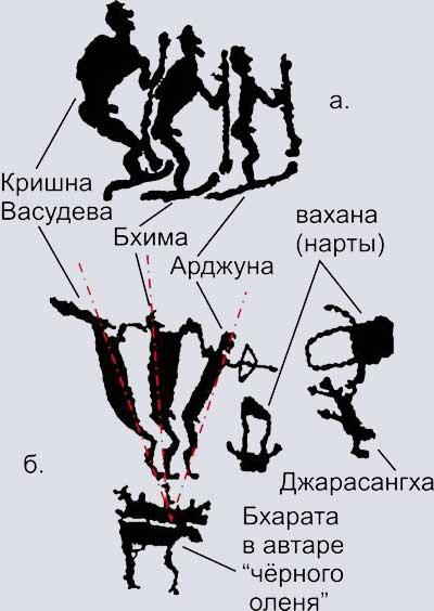 Рис. 2 Два сюжета петроглифов Залавруги
